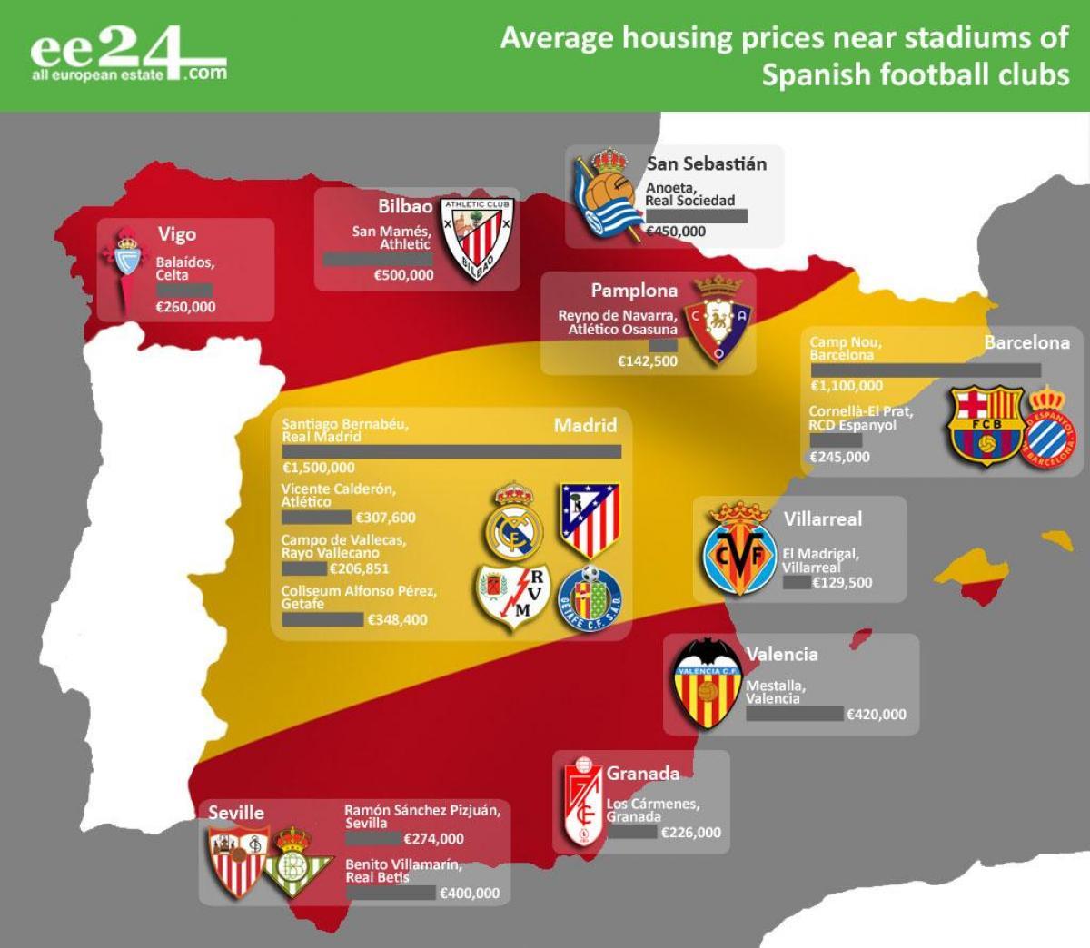 Espanha Estadio Mapa Mapa Da Espanha Estadio Sul Da Europa